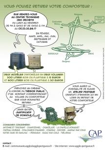 distribution de composteurs dans l'agglomération périgourdine-verso
